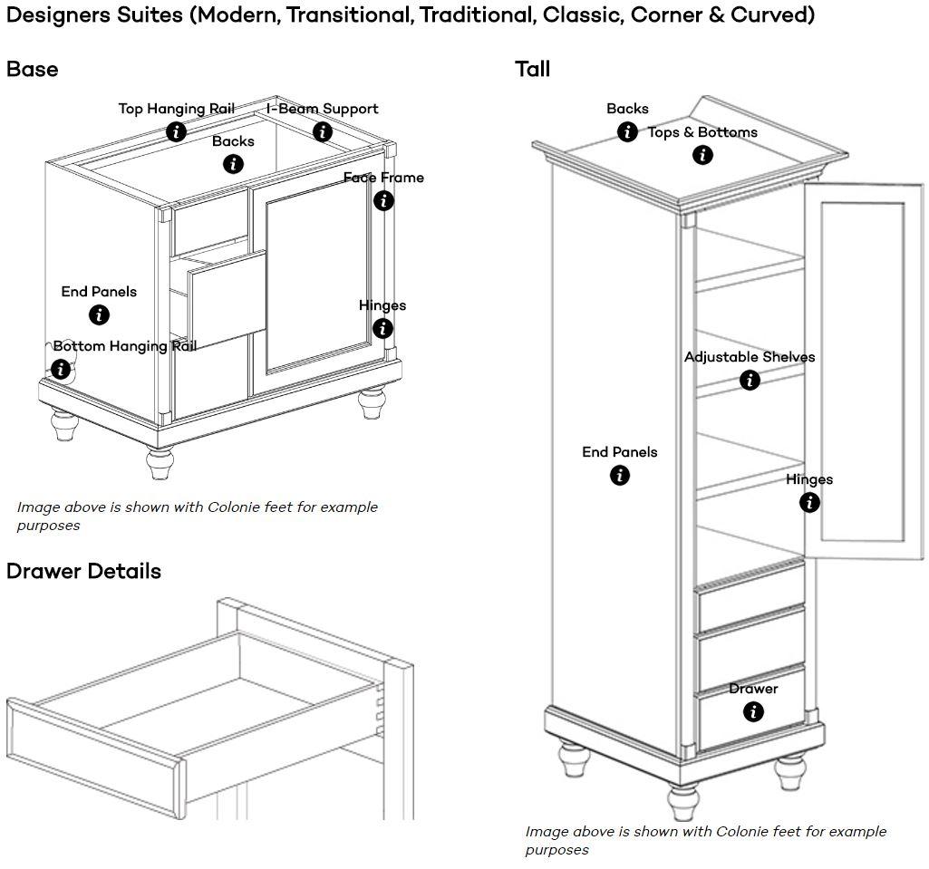 Bath Vanity Cabinet Suites