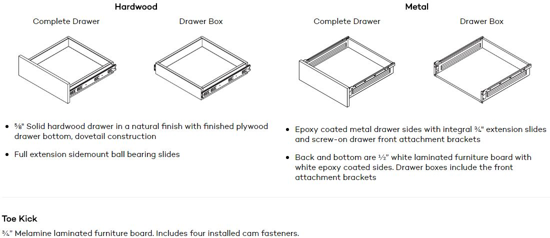 Closet Cabinet Drawer Construction