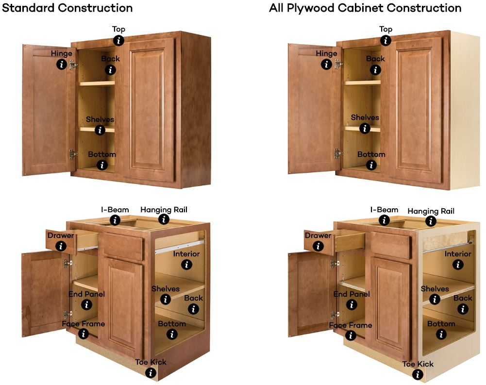 Home Concepts Cabinets Collection