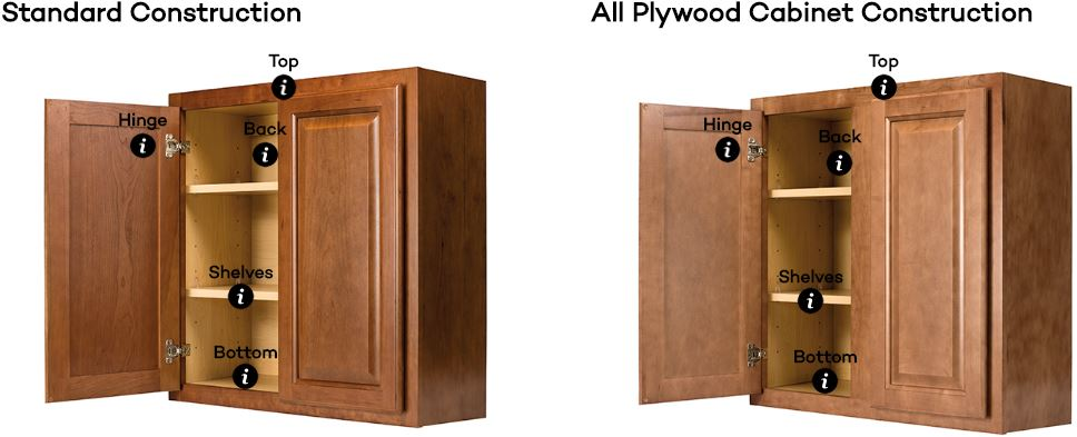 Remodel Select Series Upper Cabinets