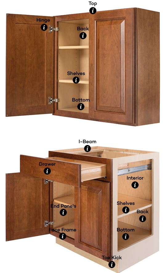 Wellborn Estate Cabinets All Plywood Construction