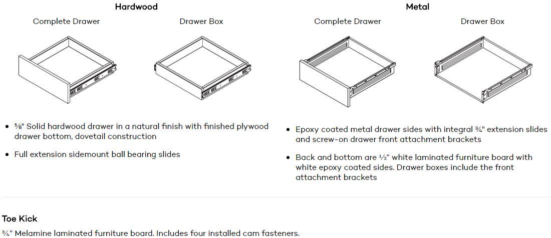 Closet Cabinet Drawer Construction