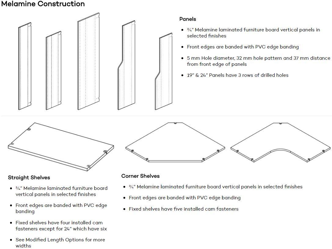 Closet Cabinet Melamine Construction