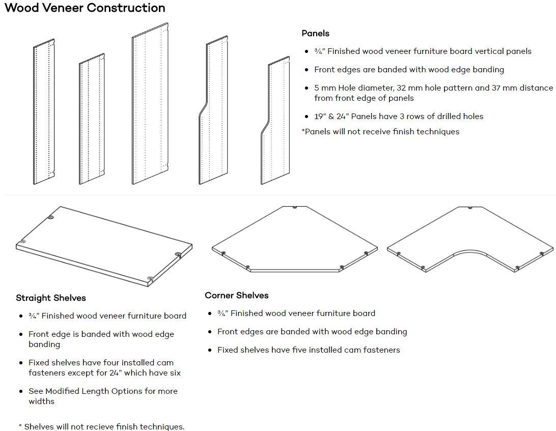 Closet Cabinet Wood Veneer Construction