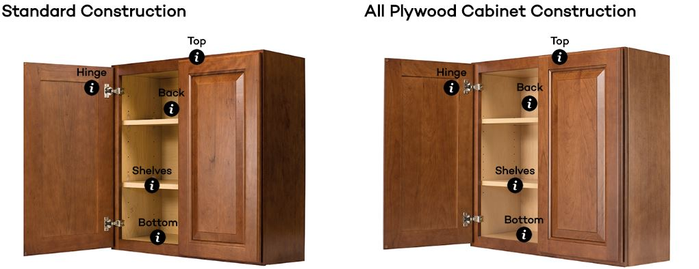 Quality Cabinets With Style