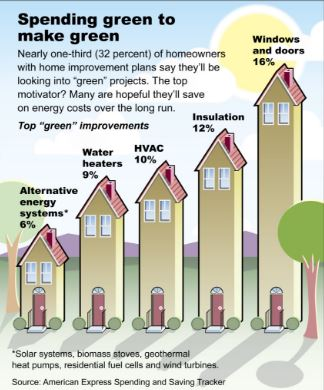 Energy Efficient Windows Can Make A Difference